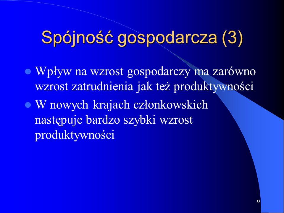 Spójność gospodarcza (3)