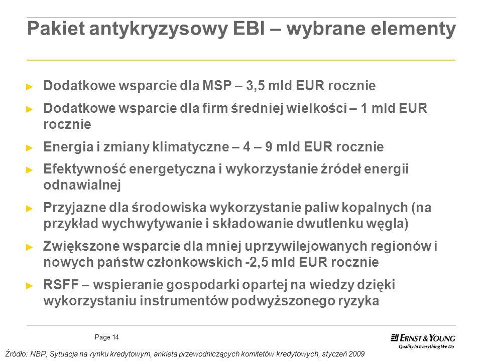 Pakiet antykryzysowy EBI – wybrane elementy