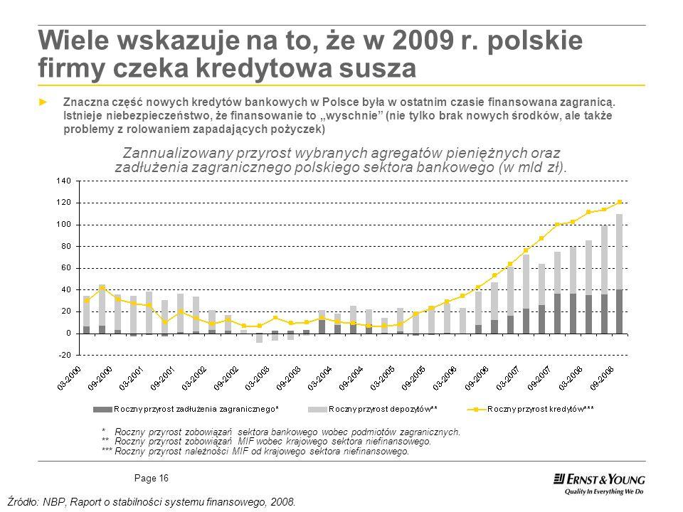 Wiele wskazuje na to, że w 2009 r. polskie firmy czeka kredytowa susza