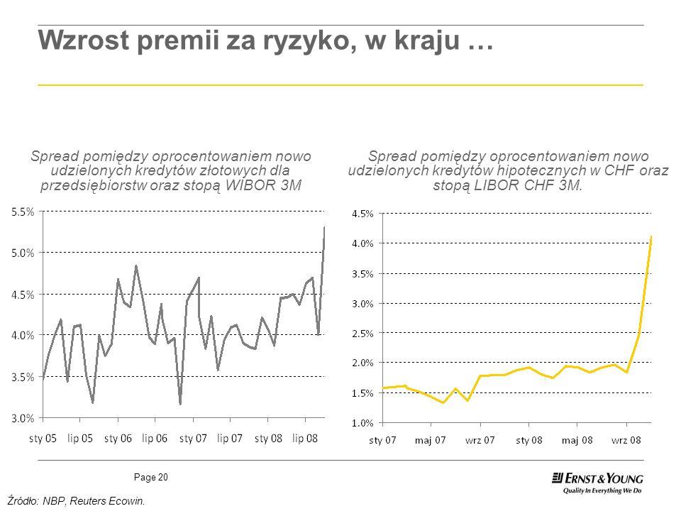Wzrost premii za ryzyko, w kraju …