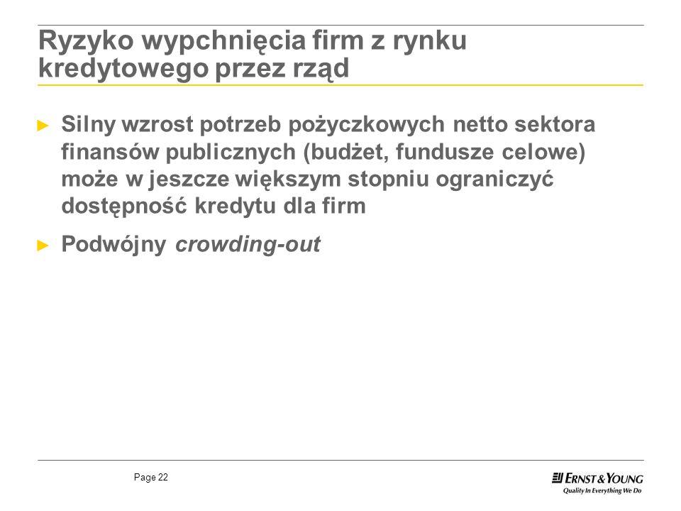 Ryzyko wypchnięcia firm z rynku kredytowego przez rząd