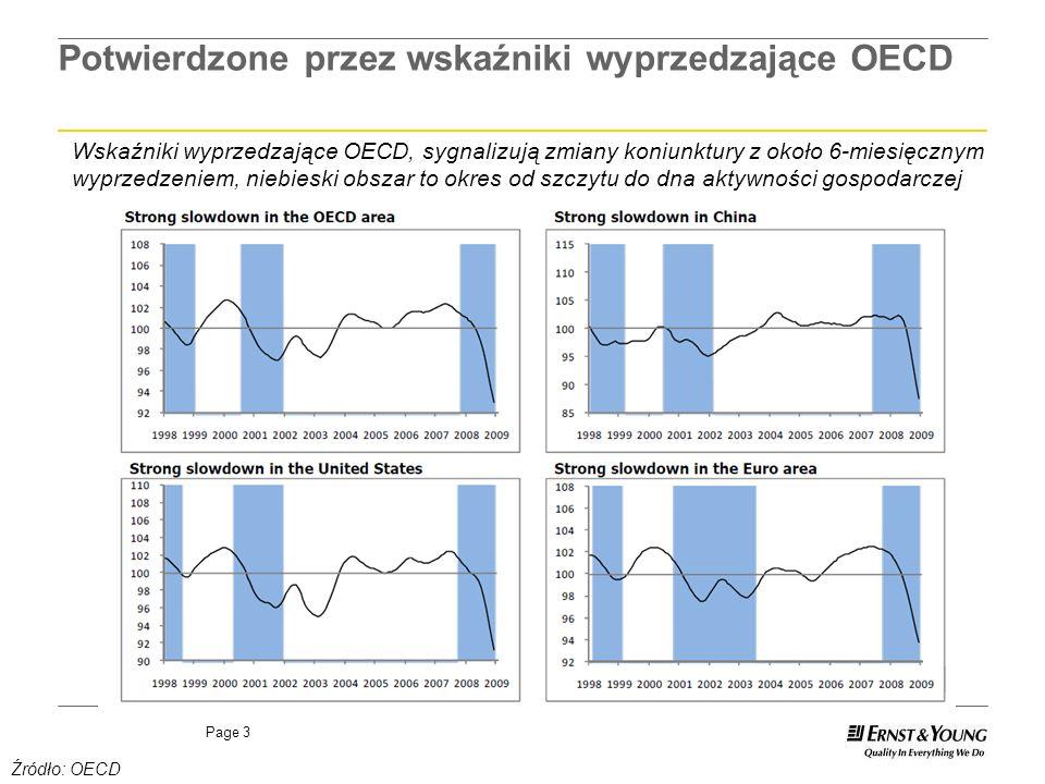 Potwierdzone przez wskaźniki wyprzedzające OECD