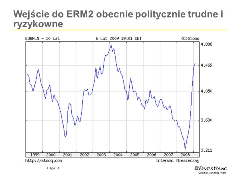 Wejście do ERM2 obecnie politycznie trudne i ryzykowne