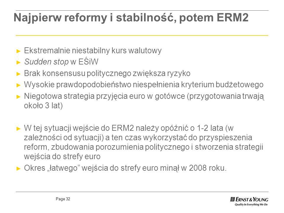 Najpierw reformy i stabilność, potem ERM2