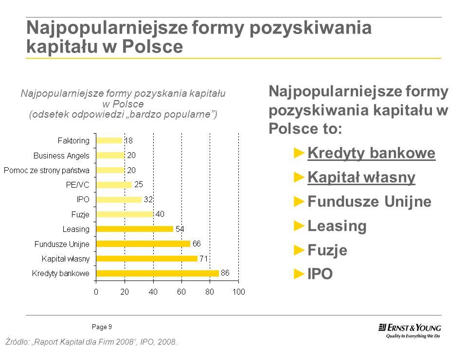 Najpopularniejsze formy pozyskiwania kapitału w Polsce