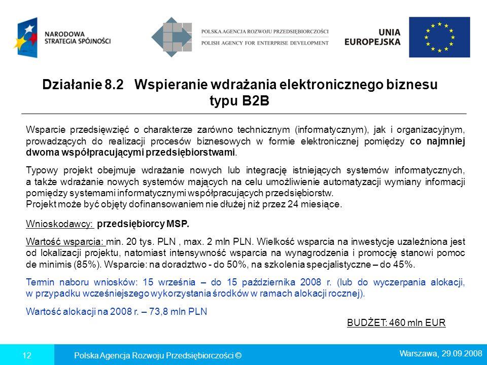 Działanie 8.2 Wspieranie wdrażania elektronicznego biznesu typu B2B