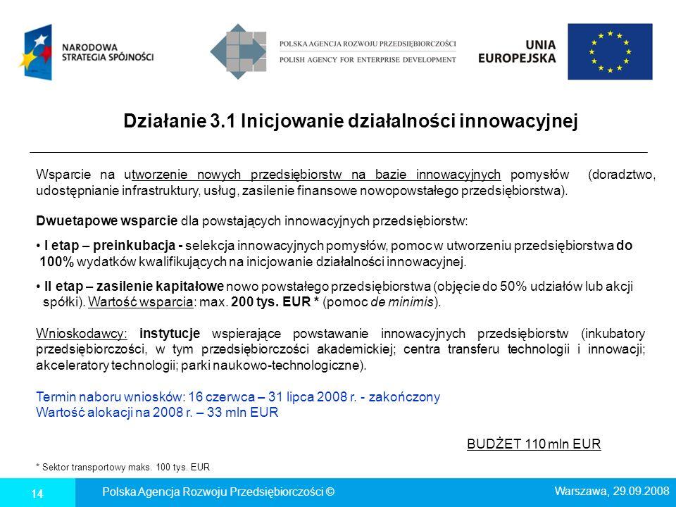 Działanie 3.1 Inicjowanie działalności innowacyjnej