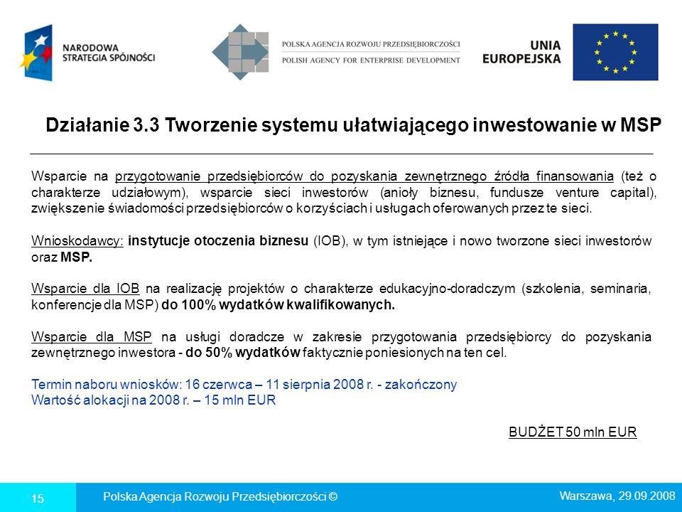 Działanie 3.3 Tworzenie systemu ułatwiającego inwestowanie w MSP