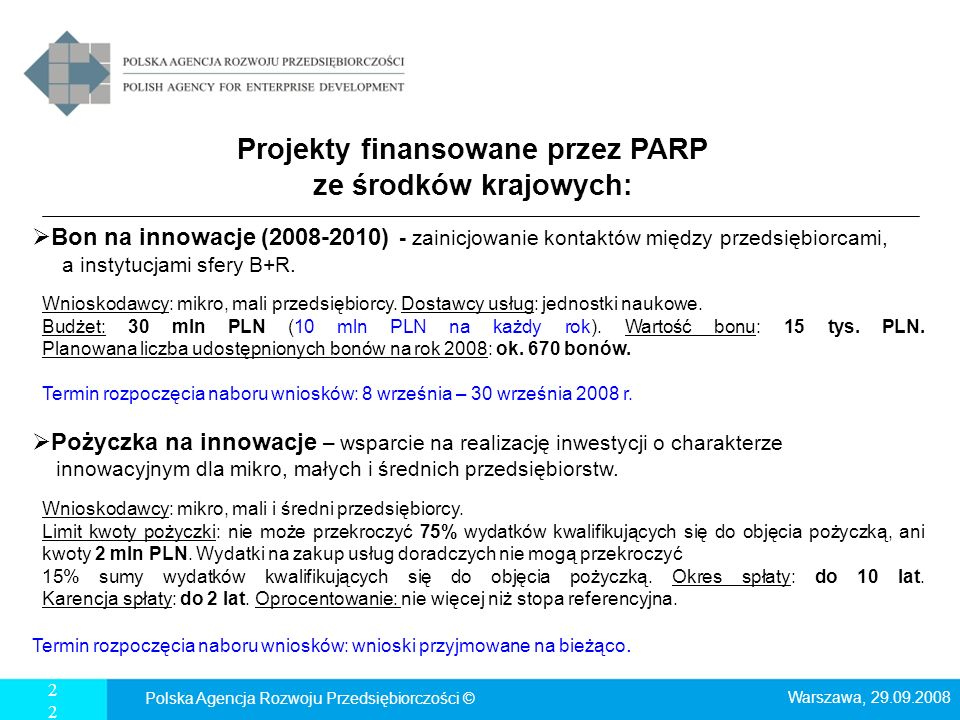 Projekty finansowane przez PARP