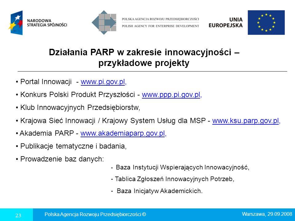 Działania PARP w zakresie innowacyjności –