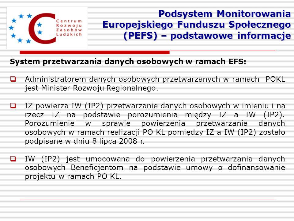 Podsystem Monitorowania Europejskiego Funduszu Społecznego (PEFS) – podstawowe informacje