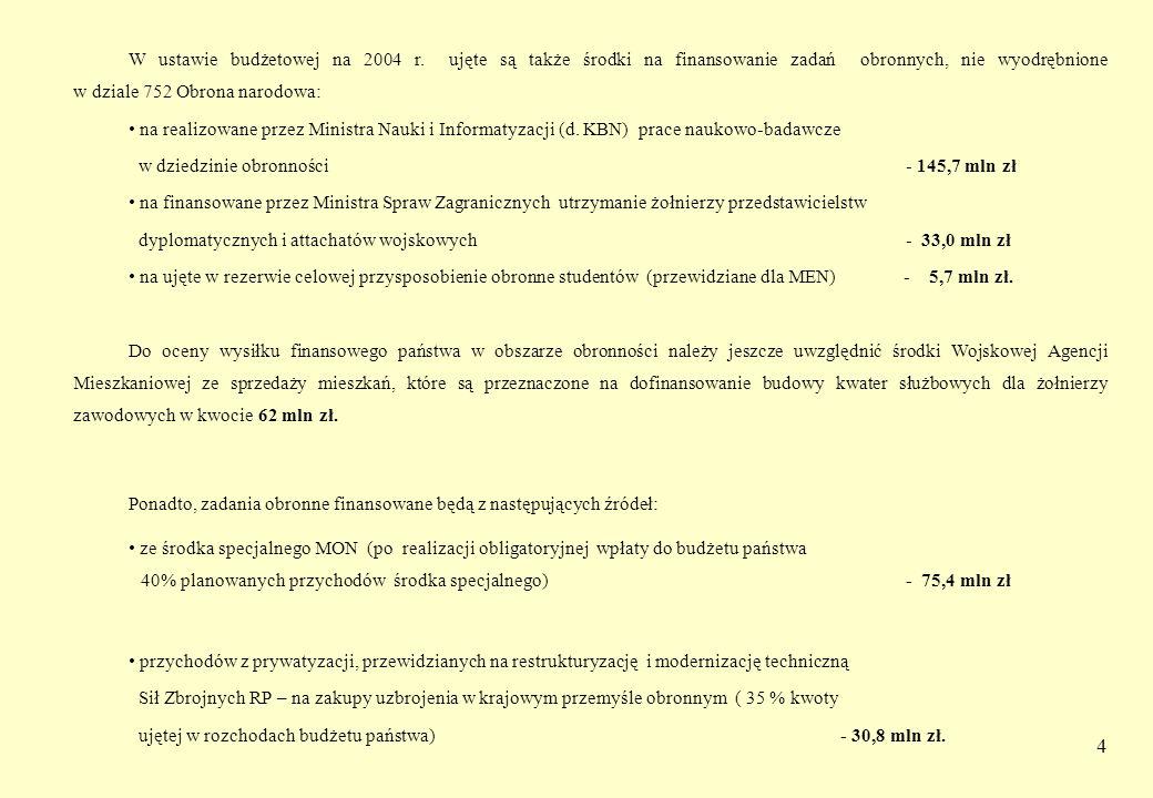 W ustawie budżetowej na 2004 r