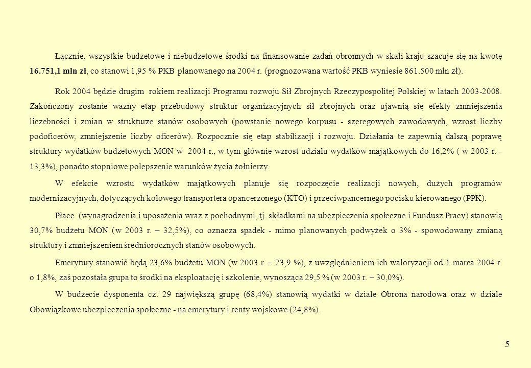 Łącznie, wszystkie budżetowe i niebudżetowe środki na finansowanie zadań obronnych w skali kraju szacuje się na kwotę 16.751,1 mln zł, co stanowi 1,95 % PKB planowanego na 2004 r. (prognozowana wartość PKB wyniesie 861.500 mln zł).