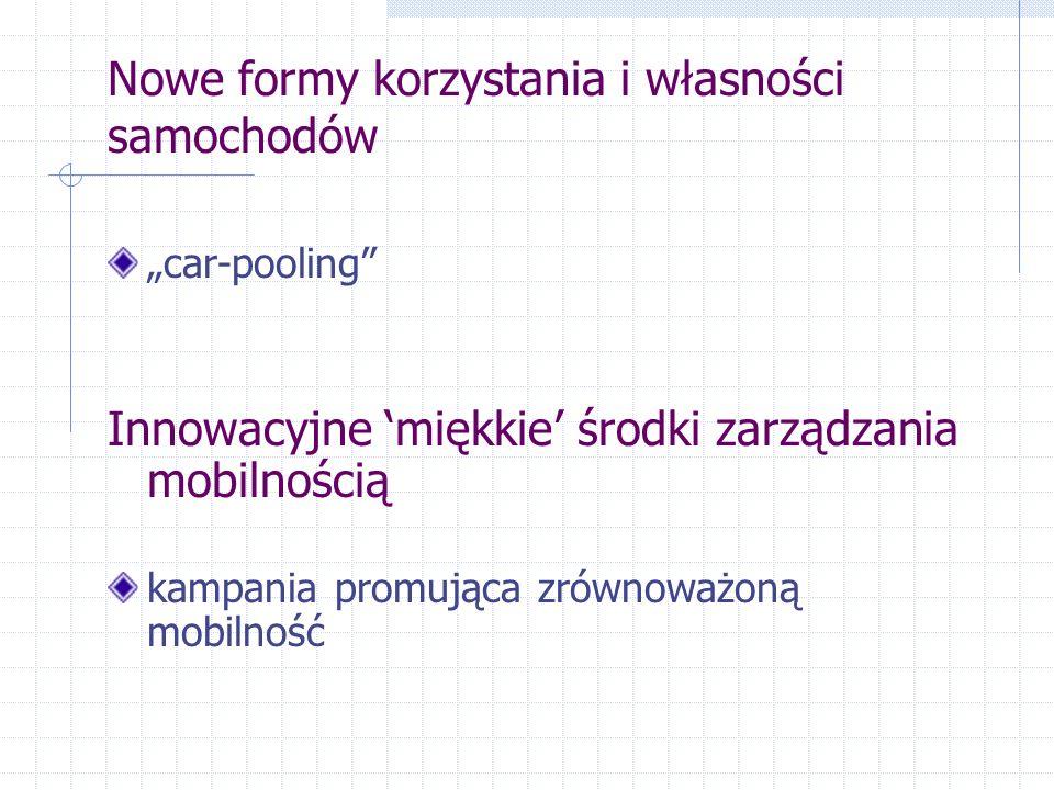 Nowe formy korzystania i własności samochodów