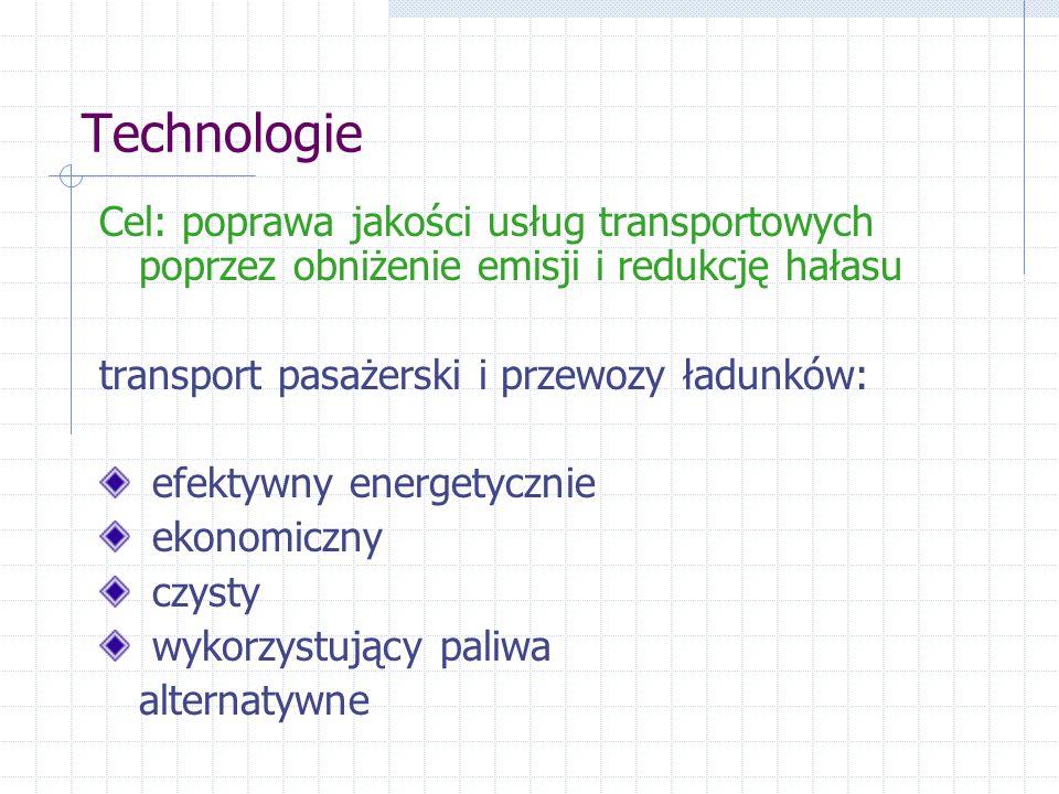 Technologie Cel: poprawa jakości usług transportowych poprzez obniżenie emisji i redukcję hałasu.