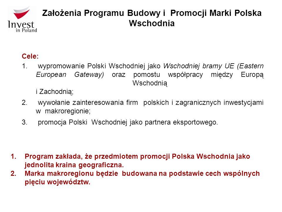 Założenia Programu Budowy i Promocji Marki Polska Wschodnia