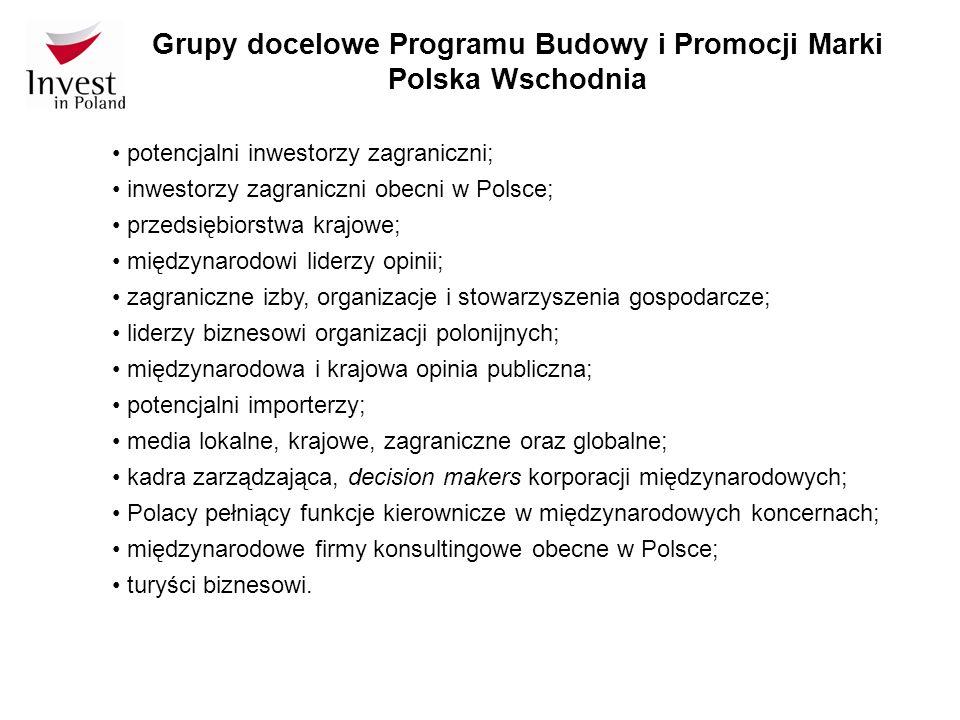 Grupy docelowe Programu Budowy i Promocji Marki Polska Wschodnia