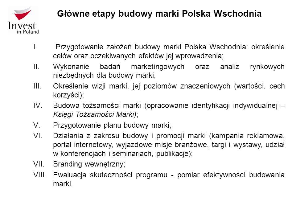 Główne etapy budowy marki Polska Wschodnia