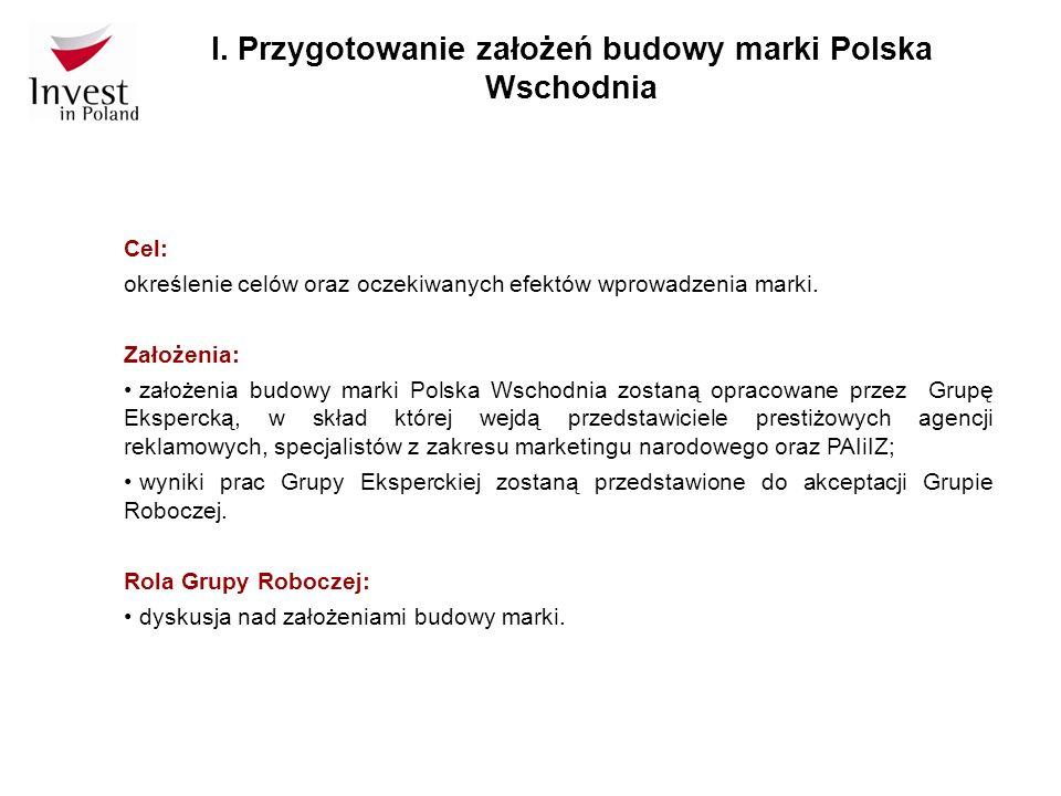 I. Przygotowanie założeń budowy marki Polska Wschodnia