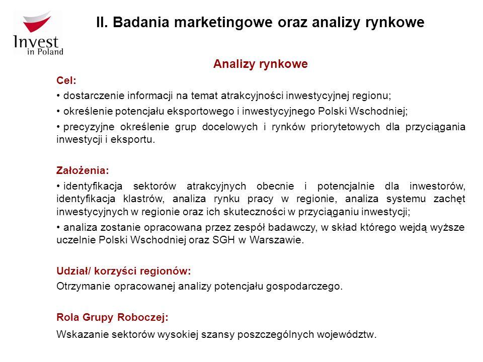 II. Badania marketingowe oraz analizy rynkowe