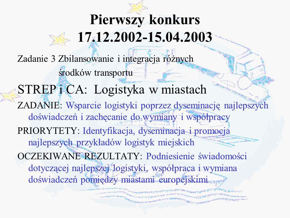 Pierwszy konkurs 17.12.2002-15.04.2003 Zadanie 3 Zbilansowanie i integracja różnych. środków transportu.