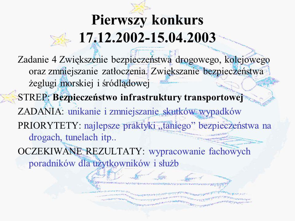 Pierwszy konkurs 17.12.2002-15.04.2003