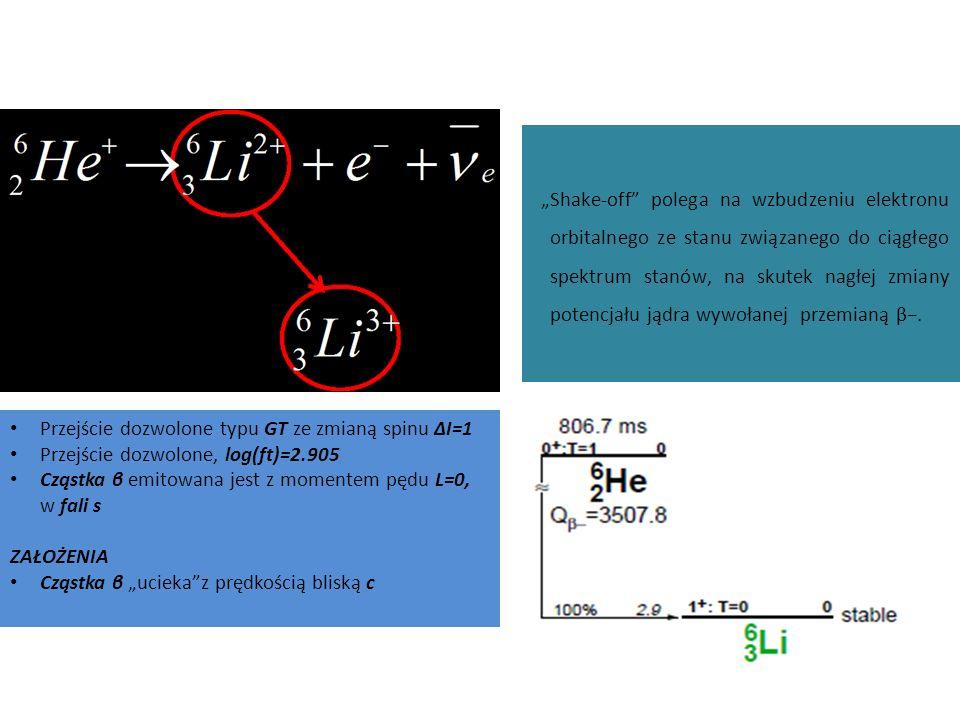 """""""Shake-off polega na wzbudzeniu elektronu orbitalnego ze stanu związanego do ciągłego spektrum stanów, na skutek nagłej zmiany potencjału jądra wywołanej przemianą β−."""