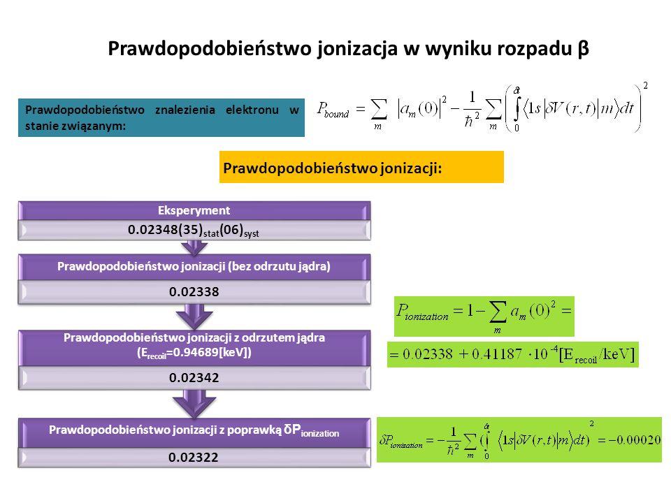 Prawdopodobieństwo jonizacja w wyniku rozpadu β