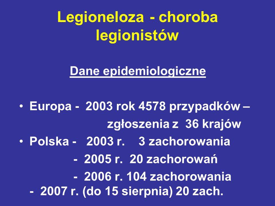 Legioneloza - choroba legionistów
