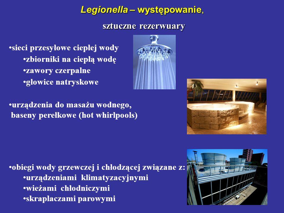 Legionella – występowanie,