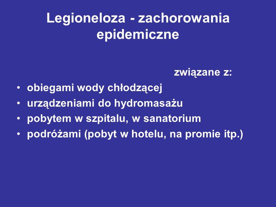 Legioneloza - zachorowania epidemiczne