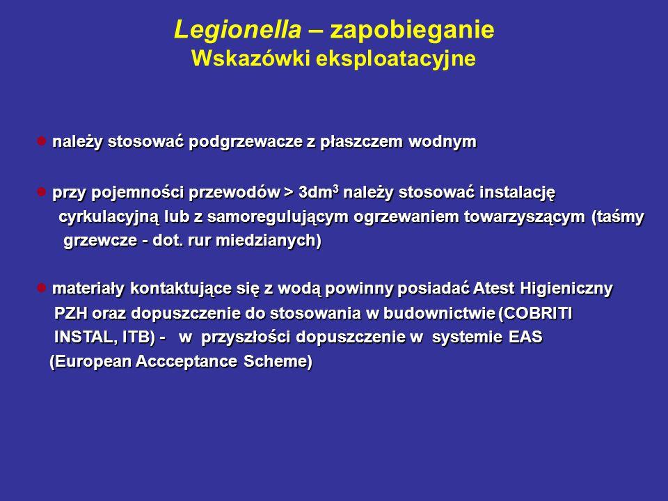 Legionella – zapobieganie Wskazówki eksploatacyjne