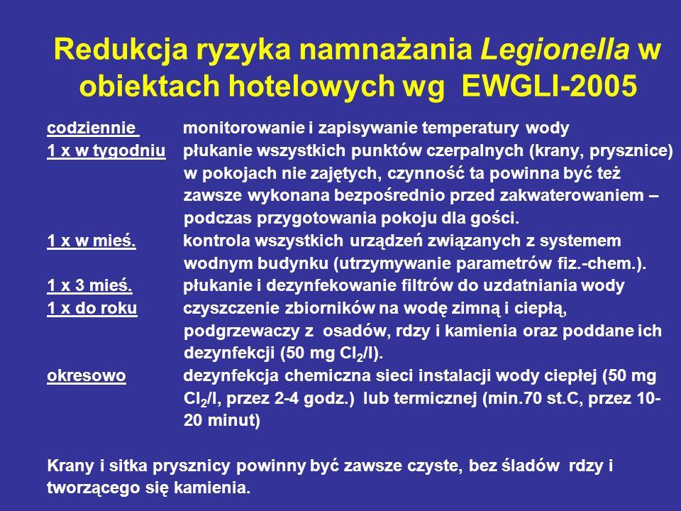 Redukcja ryzyka namnażania Legionella w obiektach hotelowych wg EWGLI-2005