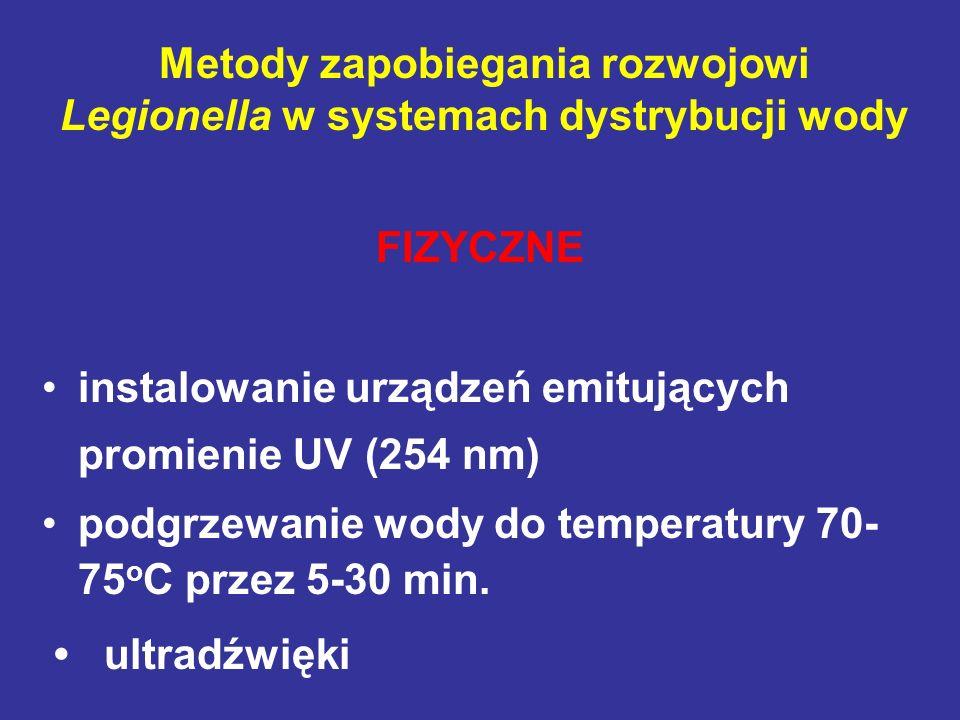 Metody zapobiegania rozwojowi Legionella w systemach dystrybucji wody