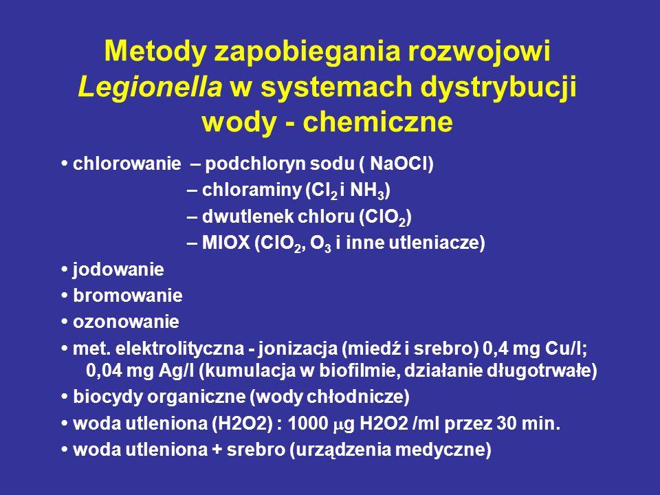 Metody zapobiegania rozwojowi Legionella w systemach dystrybucji wody - chemiczne