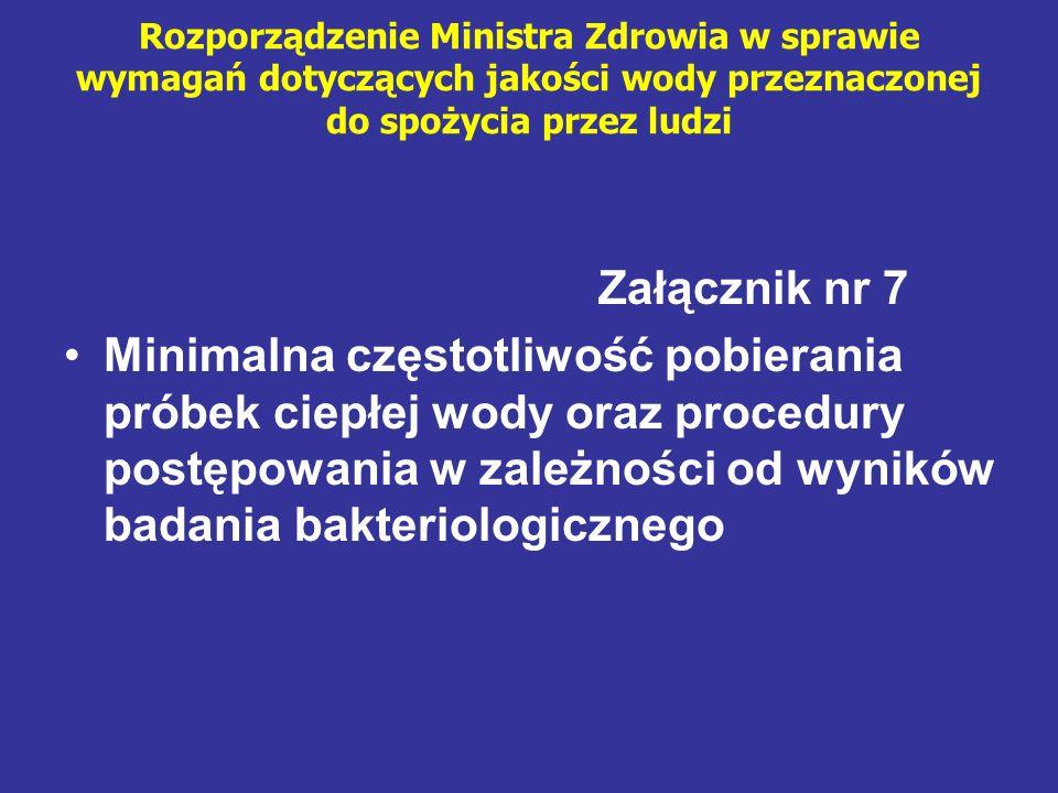 Rozporządzenie Ministra Zdrowia w sprawie wymagań dotyczących jakości wody przeznaczonej do spożycia przez ludzi
