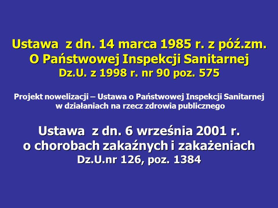 Ustawa z dn. 14 marca 1985 r. z póź.zm.