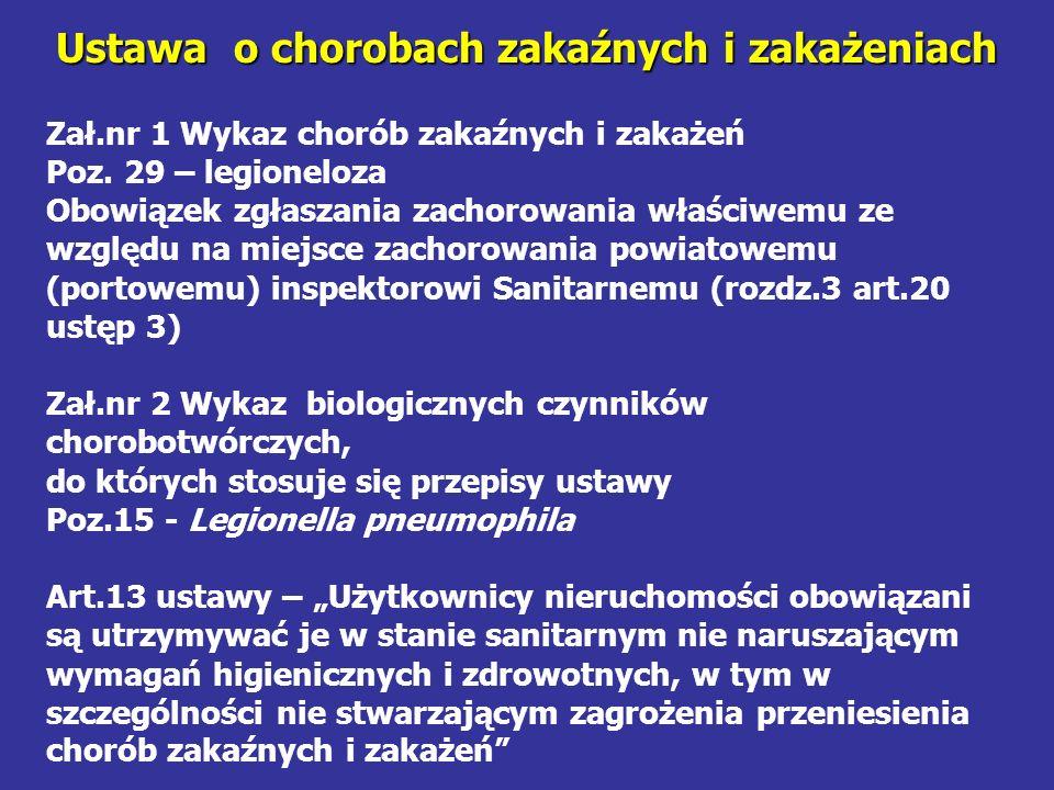 Ustawa o chorobach zakaźnych i zakażeniach