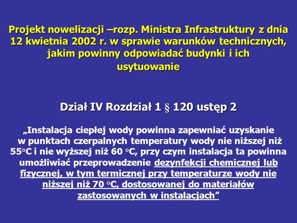 Dział IV Rozdział 1 § 120 ustęp 2