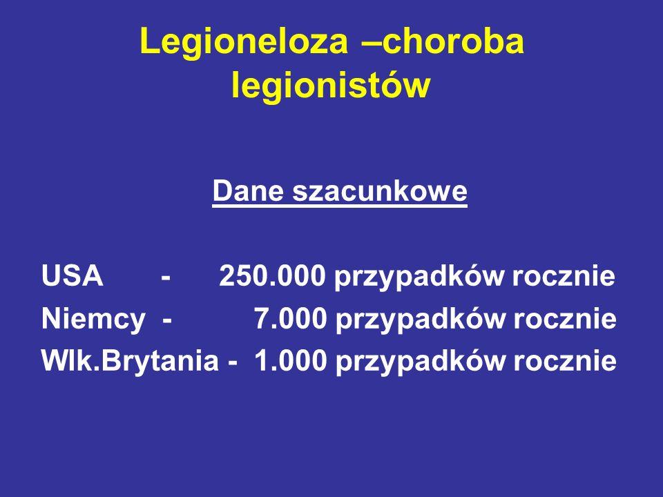 Legioneloza –choroba legionistów