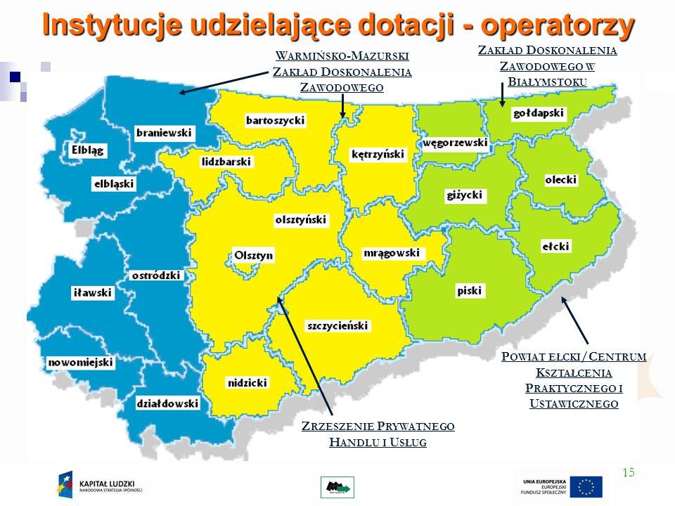 Instytucje udzielające dotacji - operatorzy