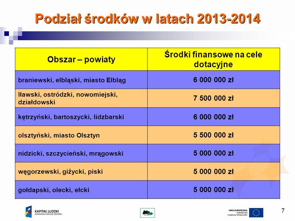 Podział środków w latach 2013-2014