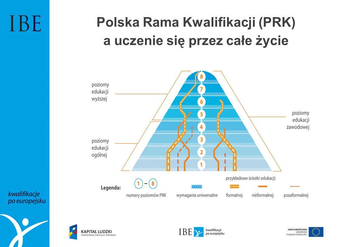 Polska Rama Kwalifikacji (PRK) a uczenie się przez całe życie