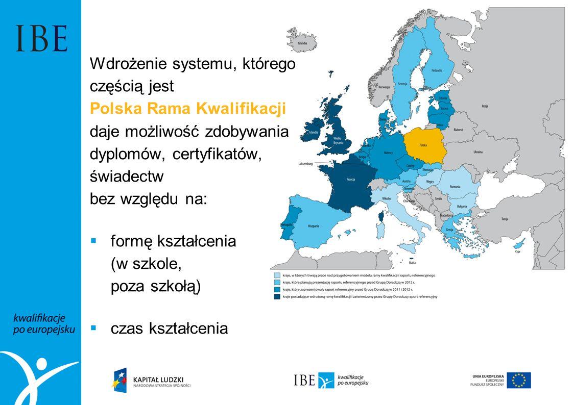 Wdrożenie systemu, którego częścią jest Polska Rama Kwalifikacji daje możliwość zdobywania dyplomów, certyfikatów, świadectw bez względu na: