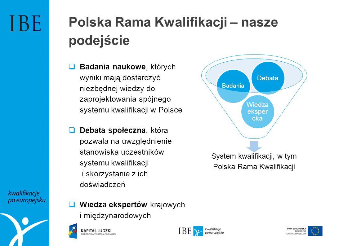 Polska Rama Kwalifikacji – nasze podejście