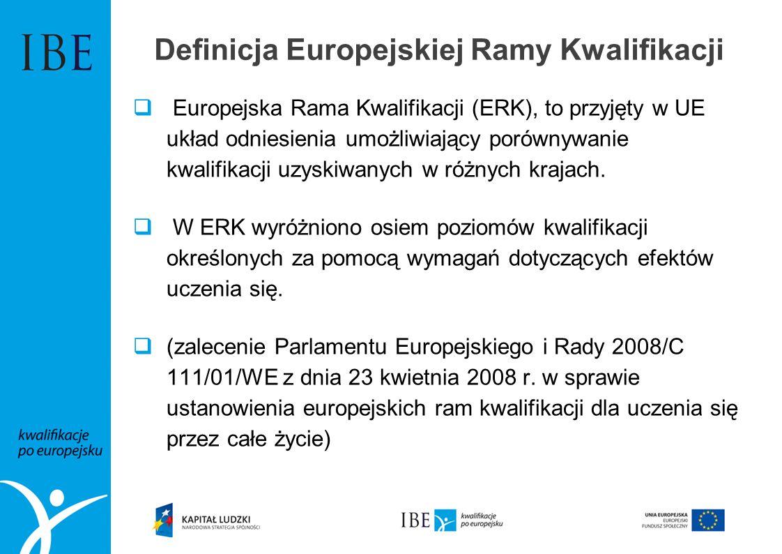 Definicja Europejskiej Ramy Kwalifikacji