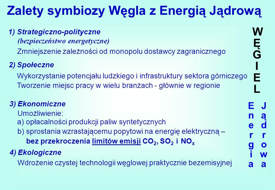 Zalety symbiozy Węgla z Energią Jądrową