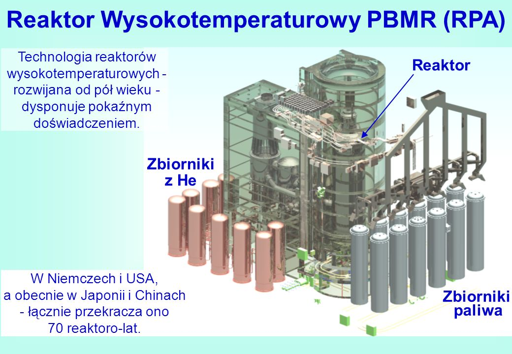 Reaktor Wysokotemperaturowy PBMR (RPA)