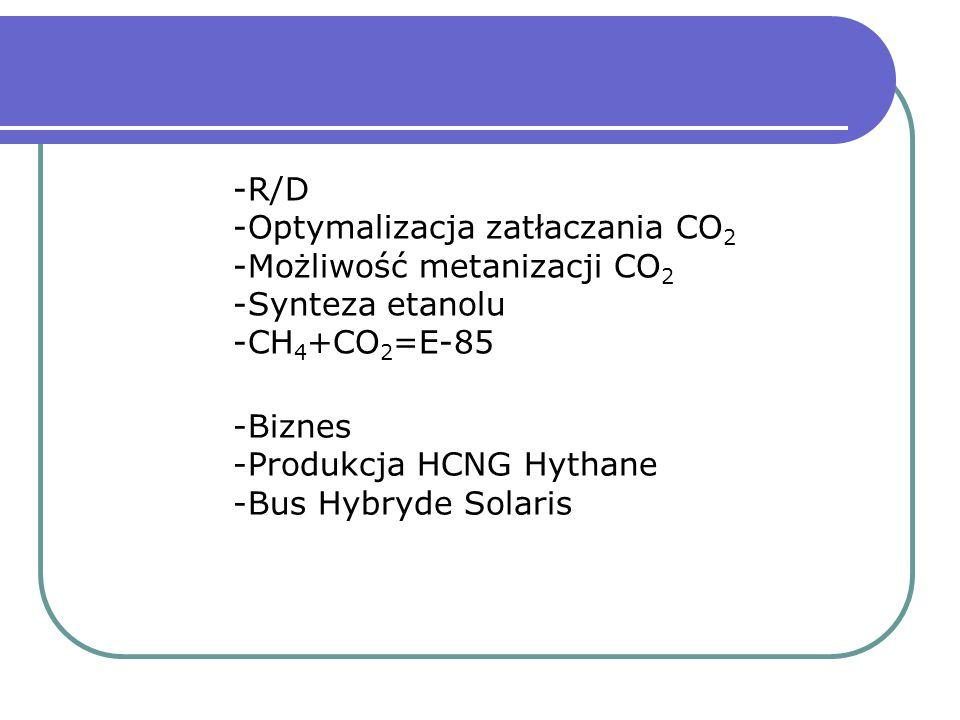 -R/D -Optymalizacja zatłaczania CO2. -Możliwość metanizacji CO2. -Synteza etanolu. -CH4+CO2=E-85.