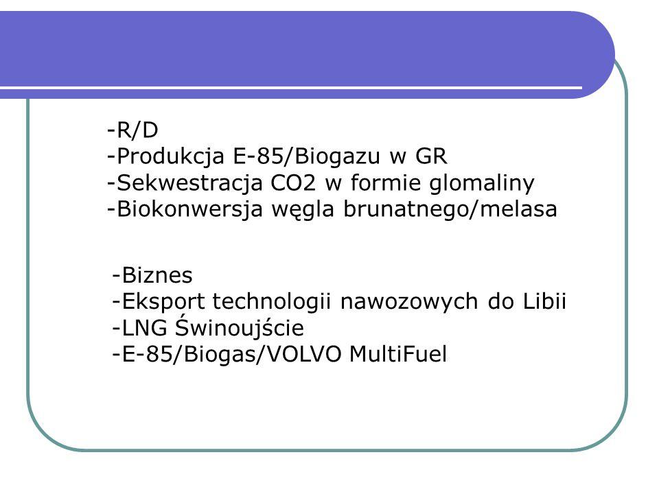 -R/D -Produkcja E-85/Biogazu w GR. -Sekwestracja CO2 w formie glomaliny. -Biokonwersja węgla brunatnego/melasa.
